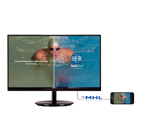 SoftBlue テクノロジー搭載液晶モニター